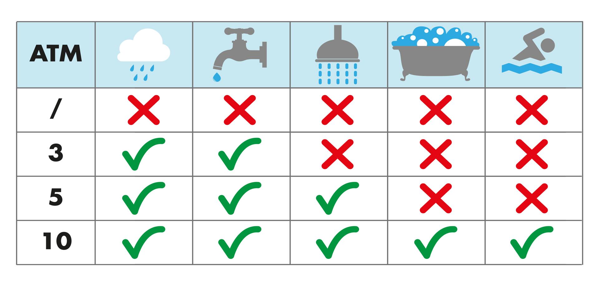 Significati Water Resistant